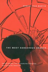 Most dangerous branch